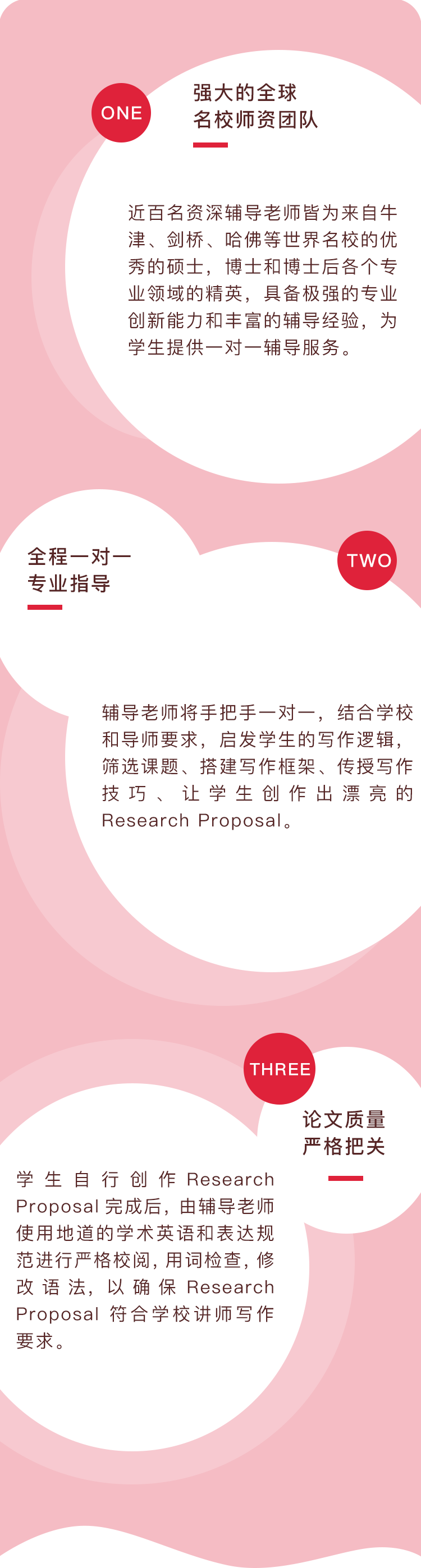 Research Proposal专项优势.png