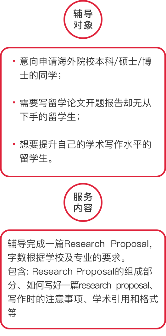 Research Proposal专项neirong.png